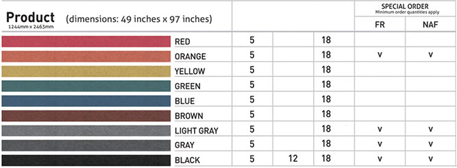 ForesColor Color and Size Chart